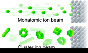 photo of Image of a Cluster Ion Beam