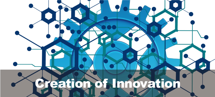 Creation of Innovation banner