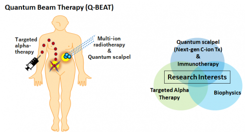 Outline of biomedical researchfor next-generation radiotherapy