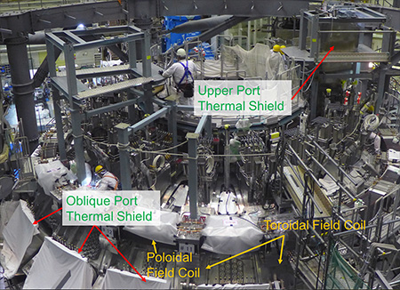 Figure 3. Top lid and oblique port thermal shields