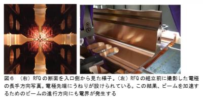 ビームを加速するためのビームの進行方向にも電界が発生する写真