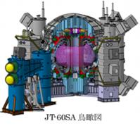 JT60SA