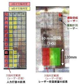 供試体を用いた人力打音との比較実験状況(右側の図:レーザー打音検査装置の結果)2枚目