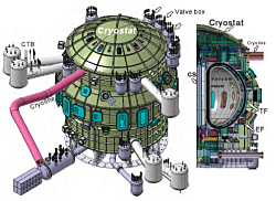 Progress of Satellite Tokamak Programme in 2009の画像1
