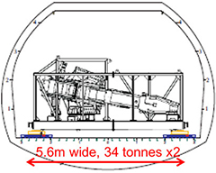 photo of Figure 3. Schematic view loaded on the transport plane An-124