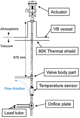 photo of Figure 3. Schematic diagram of cryogenic valve